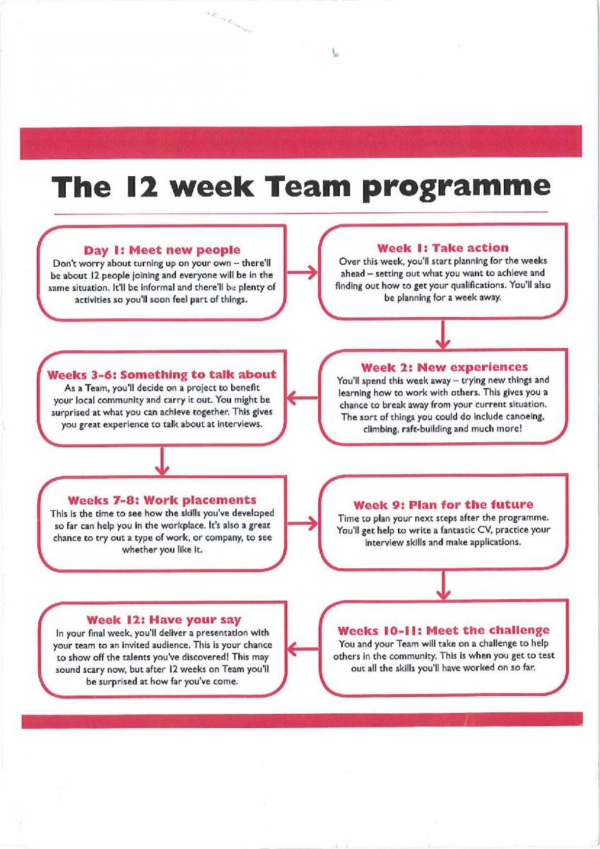 City-of-Wolverhampton-College-Team-Programme-C-page-002